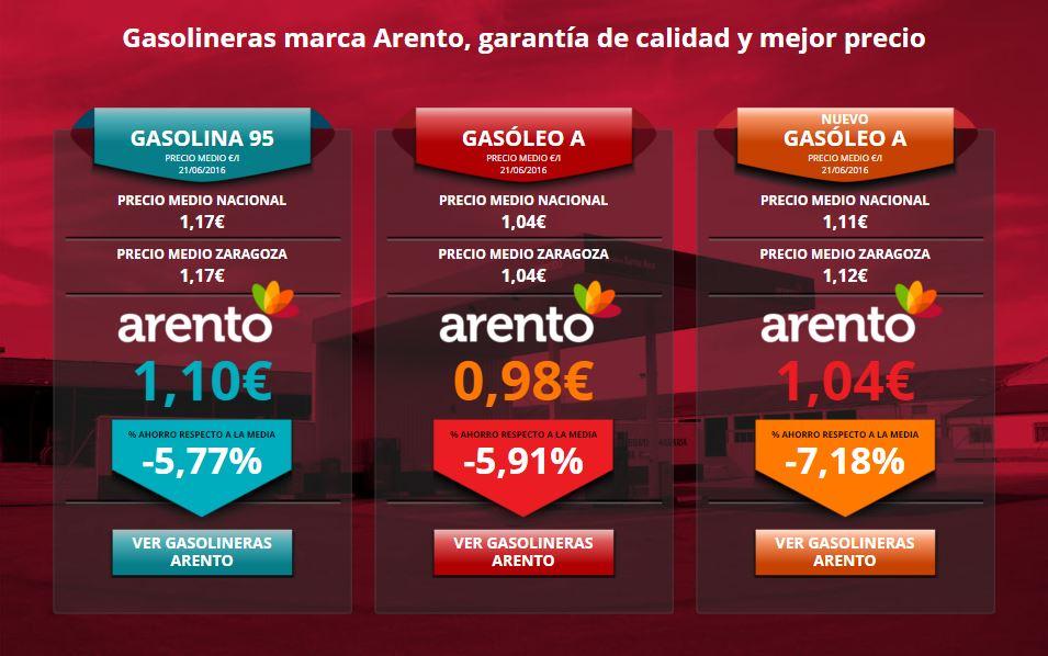 WordPressdeLuxe. Portfolio. Grupo Arento. Aplicación Web. Comparador precios gasolineras. Desktop