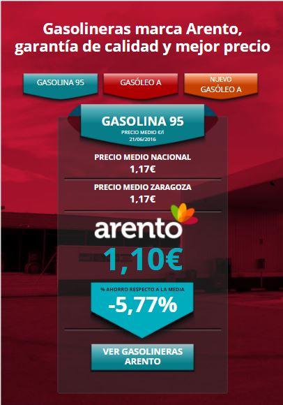 WordPressdeLuxe. Portfolio. Grupo Arento. Aplicación Web. Comparador precios gasolineras. Smartphone