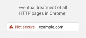 WordPress Deluxe. Servicios Frecuentes. Tráfico 100% seguro SSL. Aviso No es seguro